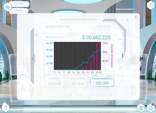 Investissement serious game 2100