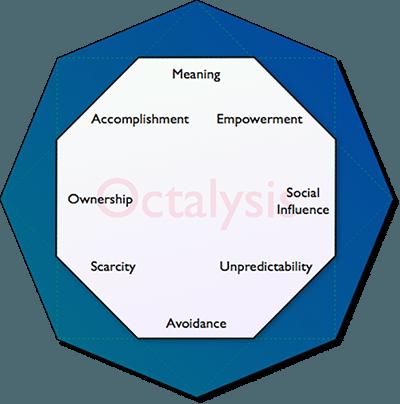 Octalysis Framework Analysis by Yu-kai Chou