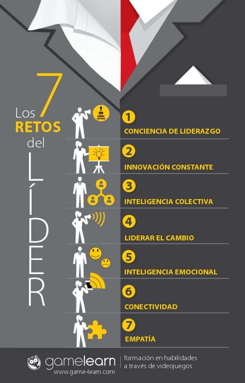 Les 7 grands défis des leaders de demain