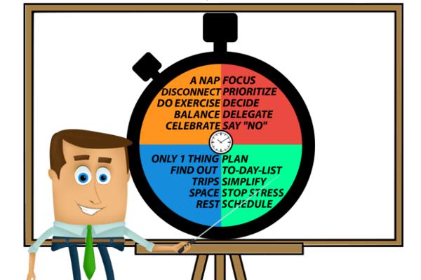 Verbessern Sie Ihre Produktivität: Wie Sie Ihre Produktivität erhöhen - eine Anleitung in 20 Schritten (Infografik)